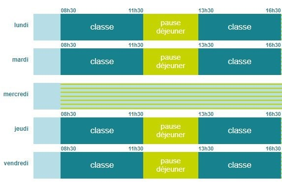 Ecole Horaires image