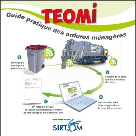 Guide Téomi Image V2018