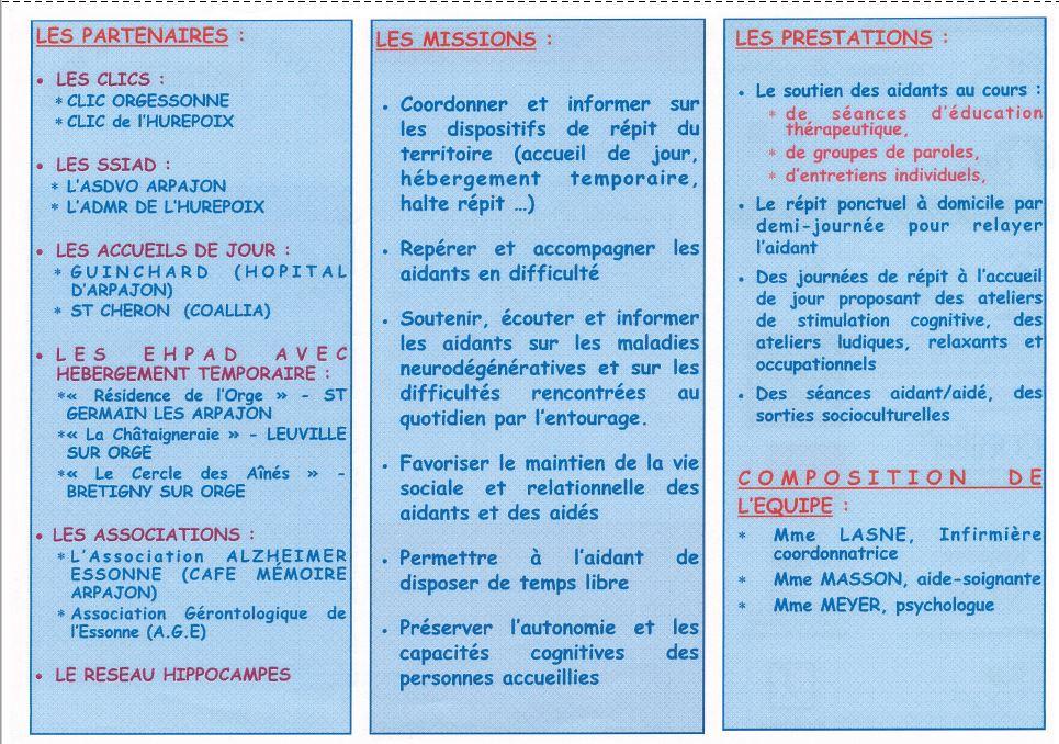 Seniors Aides et informations Plate-forme répit aidants Alzheimer Flyer présentation 2