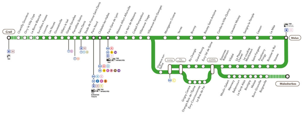 Transports PLAN-RER_D-V2