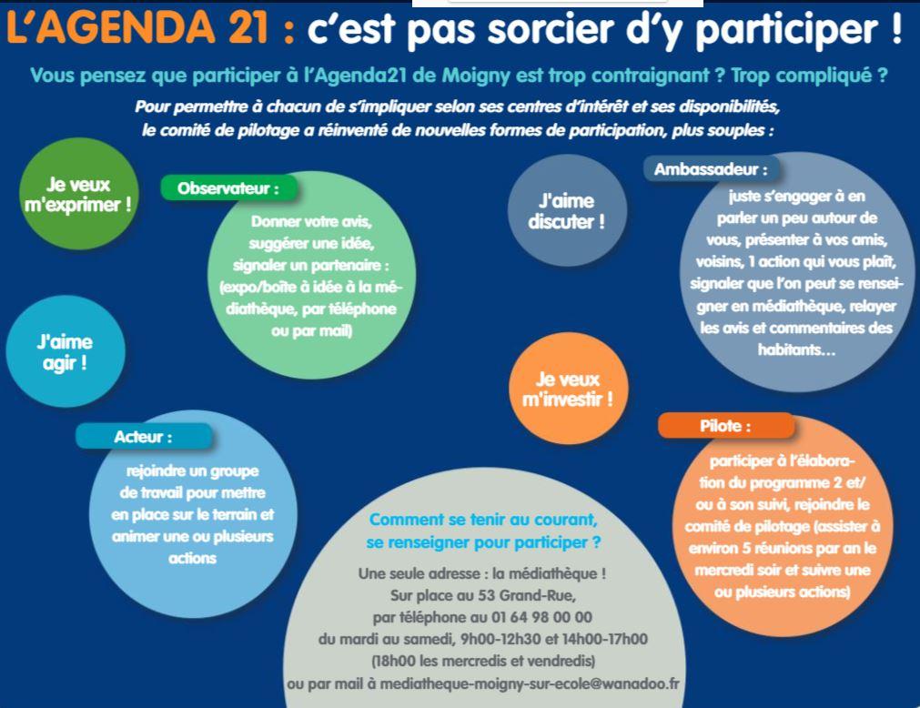 Participation Agenda 21