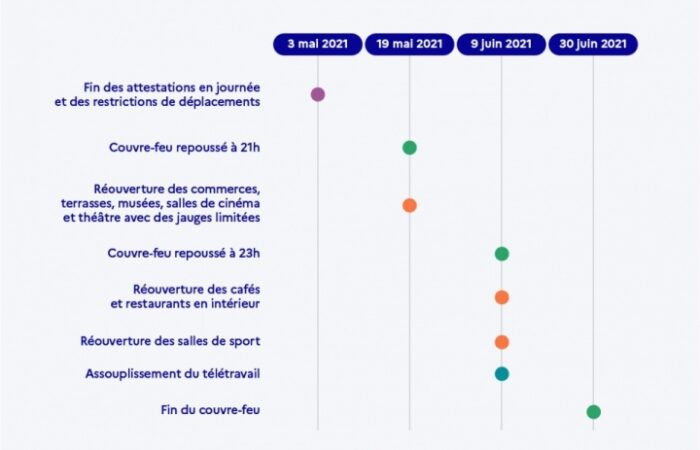 infographie_reouverture_calendrier